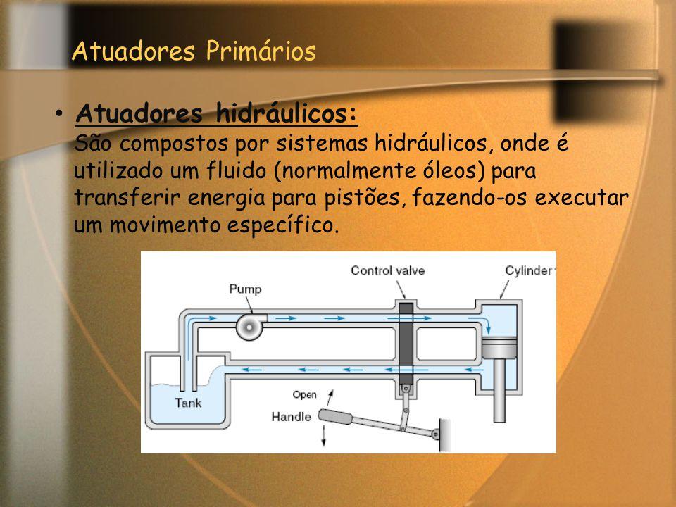 Atuadores Primários Atuadores hidráulicos: São compostos por sistemas hidráulicos, onde é utilizado um fluido (normalmente óleos) para transferir ener