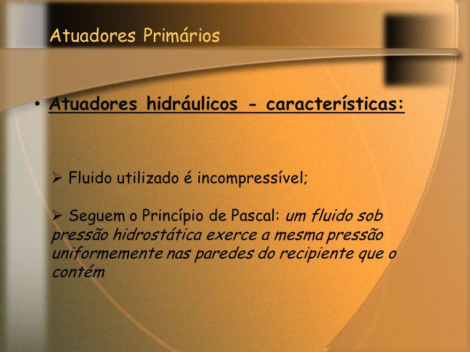 Atuadores Primários Atuadores hidráulicos - características:  Fluido utilizado é incompressível;  Seguem o Princípio de Pascal: um fluido sob pressã