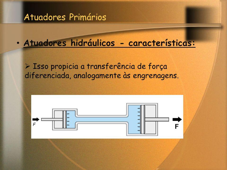 Atuadores Primários Atuadores hidráulicos - características:  Isso propicia a transferência de força diferenciada, analogamente às engrenagens.