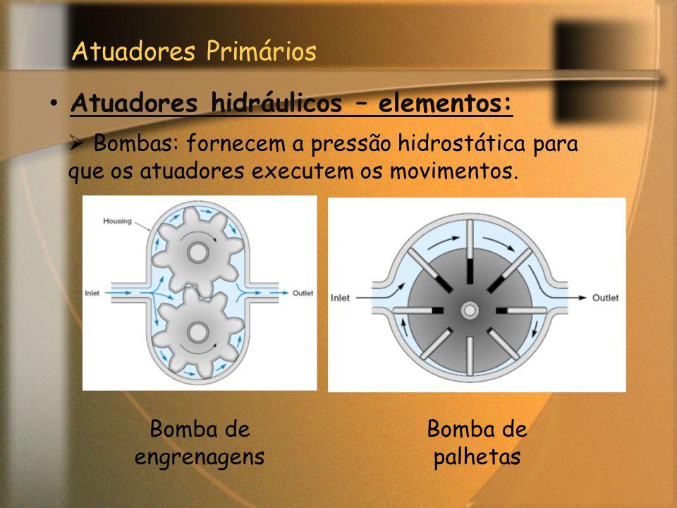 Atuadores Primários Atuadores hidráulicos – elementos:  Bombas: fornecem a pressão hidrostática para que os atuadores executem os movimentos. Bomba d
