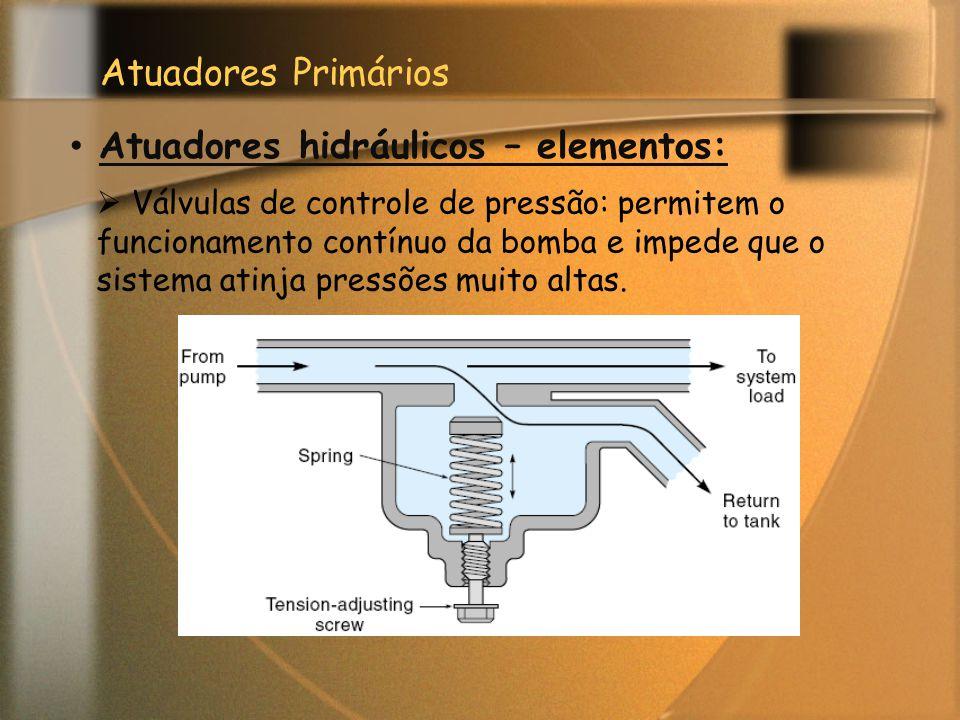 Atuadores Primários Atuadores hidráulicos – elementos:  Válvulas de controle de pressão: permitem o funcionamento contínuo da bomba e impede que o si