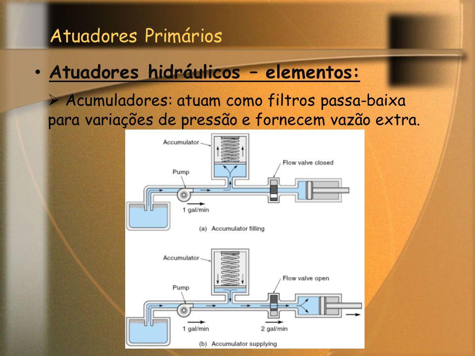Atuadores Primários Atuadores hidráulicos – elementos:  Acumuladores: atuam como filtros passa-baixa para variações de pressão e fornecem vazão extra
