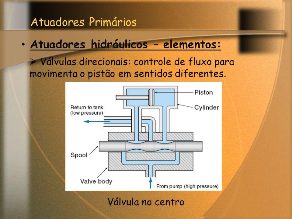 Atuadores Primários Atuadores hidráulicos – elementos:  Válvulas direcionais: controle de fluxo para movimenta o pistão em sentidos diferentes. Válvu