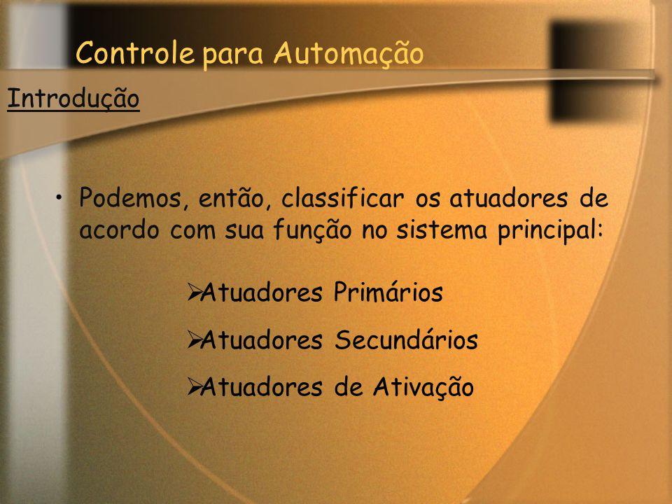 Podemos, então, classificar os atuadores de acordo com sua função no sistema principal: Introdução  Atuadores Primários  Atuadores Secundários  Atu