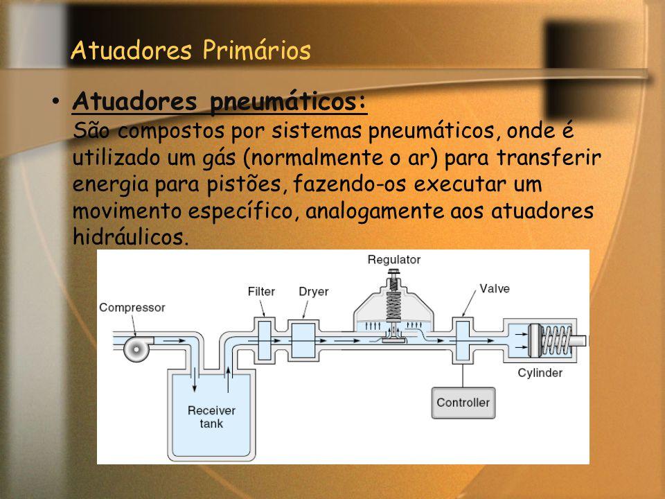 Atuadores Primários Atuadores pneumáticos: São compostos por sistemas pneumáticos, onde é utilizado um gás (normalmente o ar) para transferir energia