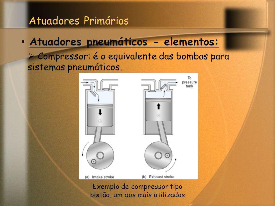 Atuadores Primários Atuadores pneumáticos - elementos:  Compressor: é o equivalente das bombas para sistemas pneumáticos. Exemplo de compressor tipo