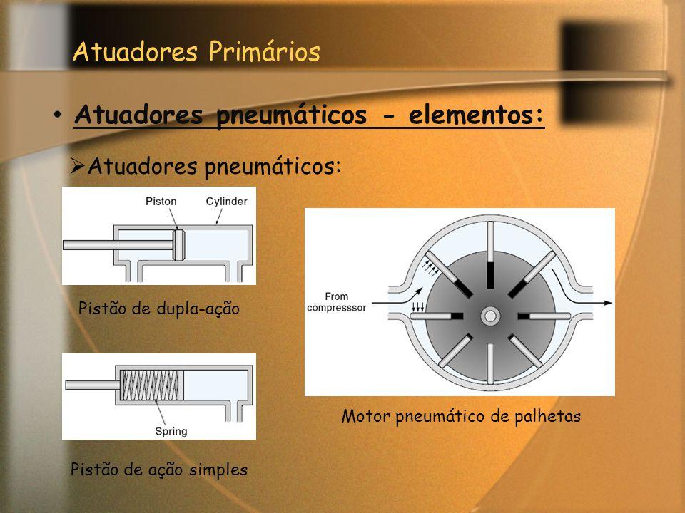 Atuadores Primários Atuadores pneumáticos - elementos:  Atuadores pneumáticos: Pistão de dupla-ação Pistão de ação simples Motor pneumático de palhet