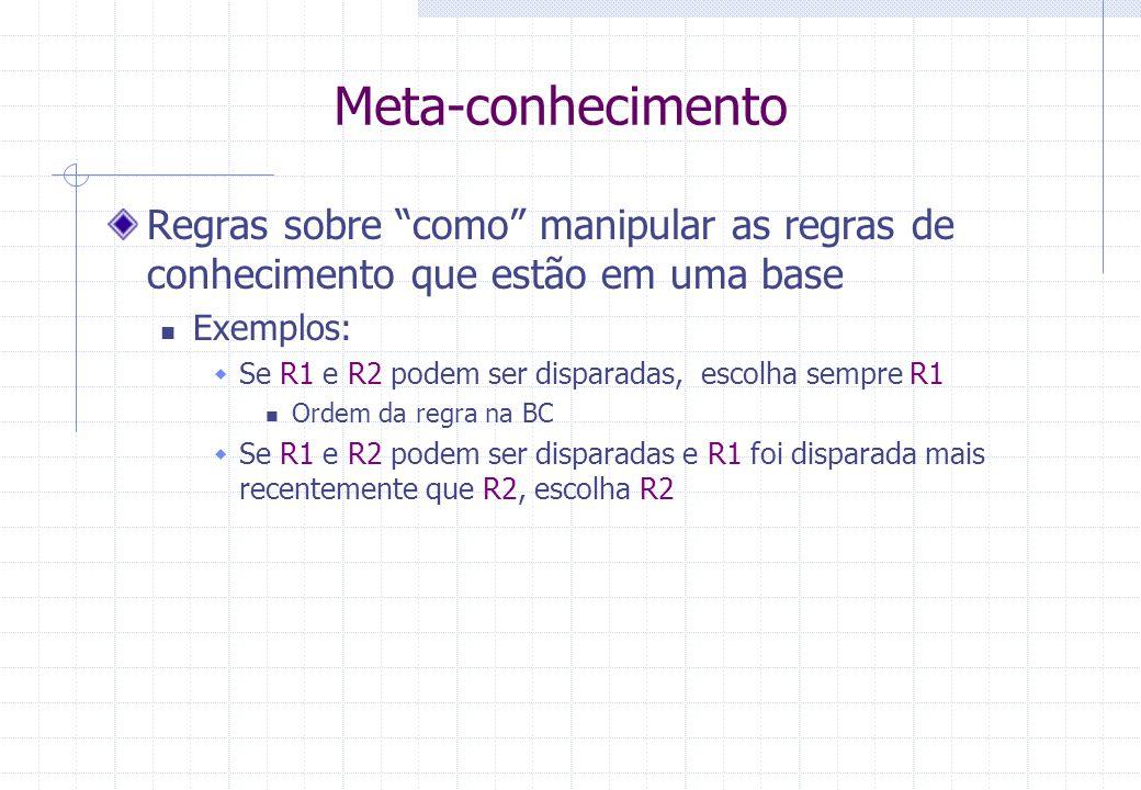 Meta-conhecimento Regras sobre como manipular as regras de conhecimento que estão em uma base Exemplos:  Se R1 e R2 podem ser disparadas, escolha sempre R1 Ordem da regra na BC  Se R1 e R2 podem ser disparadas e R1 foi disparada mais recentemente que R2, escolha R2