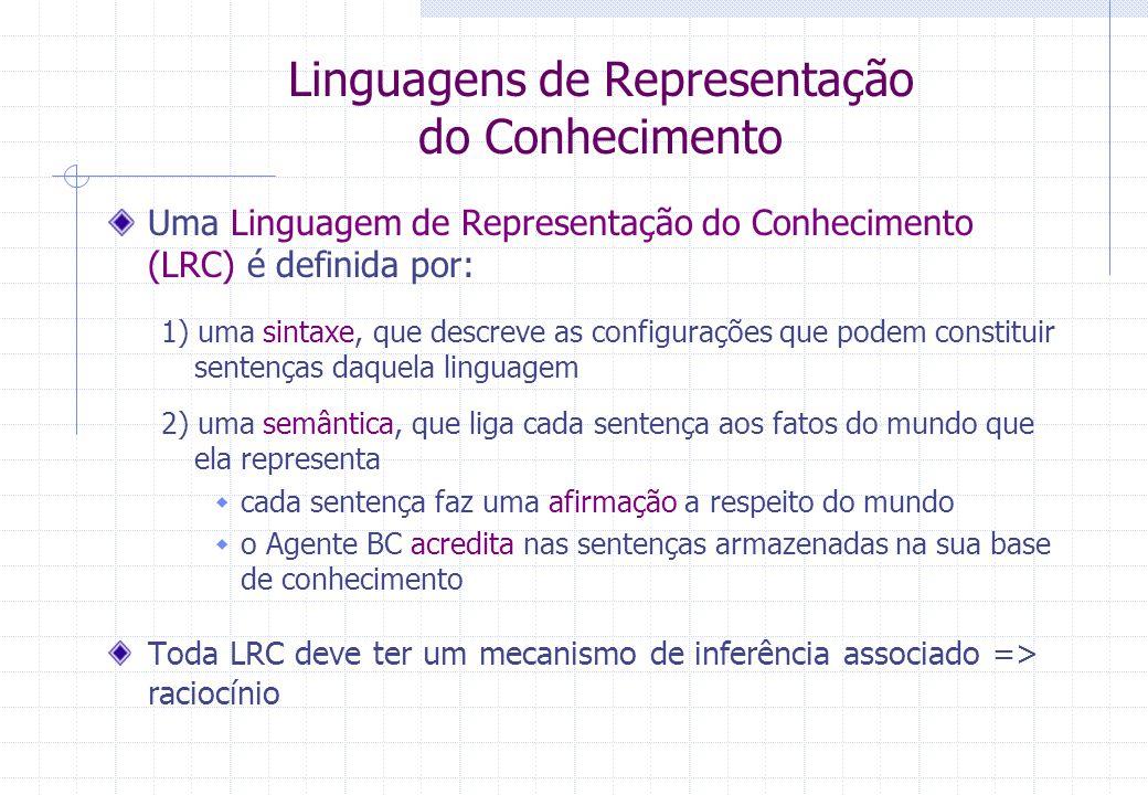 Linguagens de Representação do Conhecimento Uma Linguagem de Representação do Conhecimento (LRC) é definida por: 1) uma sintaxe, que descreve as configurações que podem constituir sentenças daquela linguagem 2) uma semântica, que liga cada sentença aos fatos do mundo que ela representa  cada sentença faz uma afirmação a respeito do mundo  o Agente BC acredita nas sentenças armazenadas na sua base de conhecimento Toda LRC deve ter um mecanismo de inferência associado => raciocínio