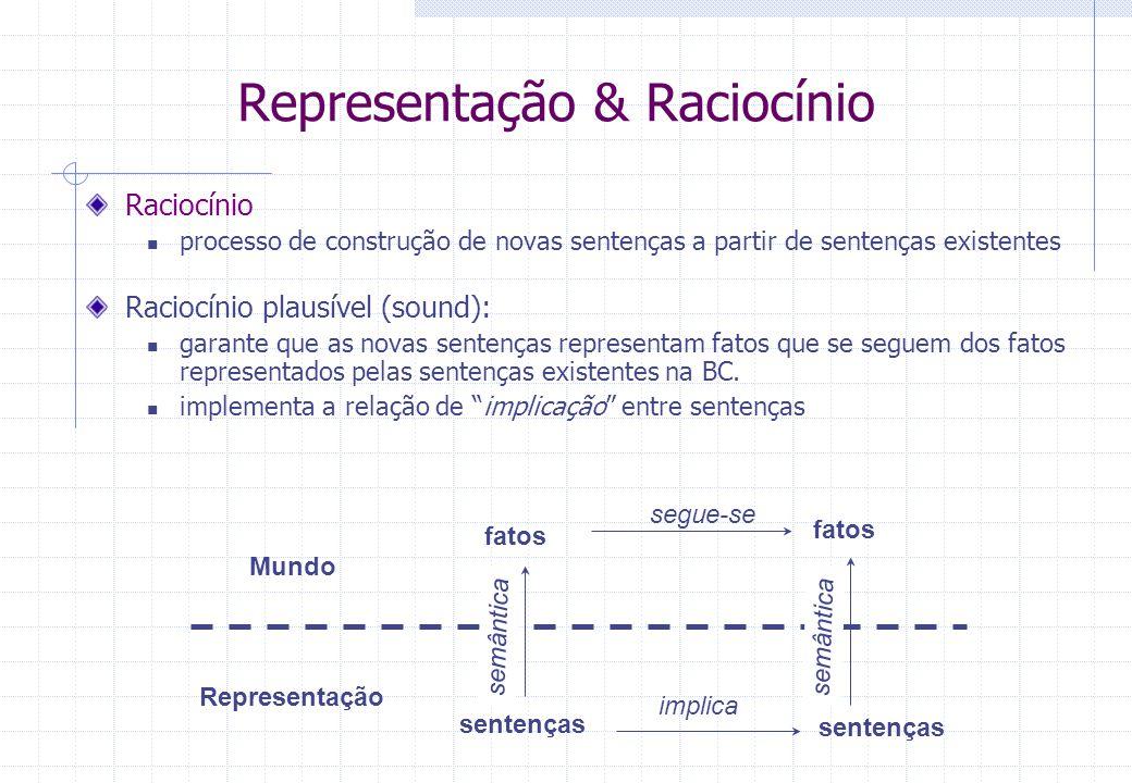 Representação & Raciocínio Raciocínio processo de construção de novas sentenças a partir de sentenças existentes Raciocínio plausível (sound): garante que as novas sentenças representam fatos que se seguem dos fatos representados pelas sentenças existentes na BC.