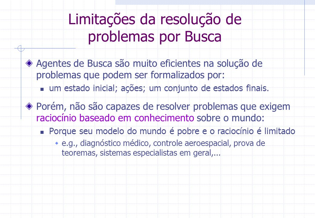 Limitações da resolução de problemas por Busca Agentes de Busca são muito eficientes na solução de problemas que podem ser formalizados por: um estado inicial; ações; um conjunto de estados finais.