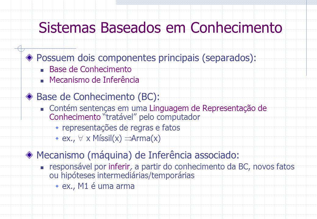 Sistemas Baseados em Conhecimento Possuem dois componentes principais (separados): Base de Conhecimento Mecanismo de Inferência Base de Conhecimento (BC): Contém sentenças em uma Linguagem de Representação de Conhecimento tratável pelo computador  representações de regras e fatos  ex.,  x Míssil(x)  Arma(x) Mecanismo (máquina) de Inferência associado: responsável por inferir, a partir do conhecimento da BC, novos fatos ou hipóteses intermediárias/temporárias  ex., M1 é uma arma
