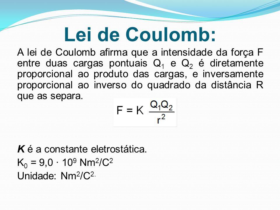 Lei de Coulomb: A lei de Coulomb afirma que a intensidade da força F entre duas cargas pontuais Q 1 e Q 2 é diretamente proporcional ao produto das ca