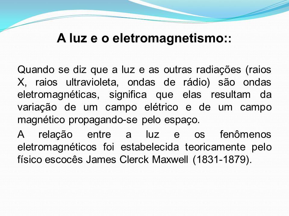 A luz e o eletromagnetismo: : Quando se diz que a luz e as outras radiações (raios X, raios ultravioleta, ondas de rádio) são ondas eletromagnéticas,