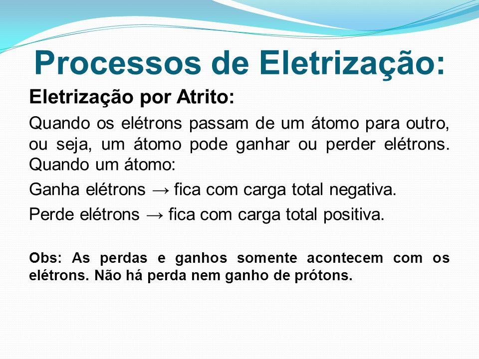 Processos de Eletrização: Eletrização por Atrito: Quando os elétrons passam de um átomo para outro, ou seja, um átomo pode ganhar ou perder elétrons.