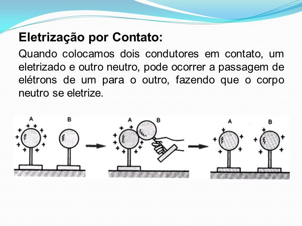 Eletrização por Contato: Quando colocamos dois condutores em contato, um eletrizado e outro neutro, pode ocorrer a passagem de elétrons de um para o o