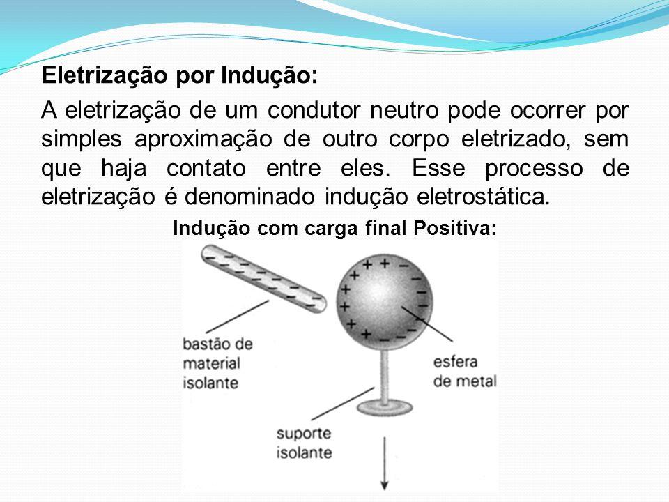 Eletrização por Indução: A eletrização de um condutor neutro pode ocorrer por simples aproximação de outro corpo eletrizado, sem que haja contato entr