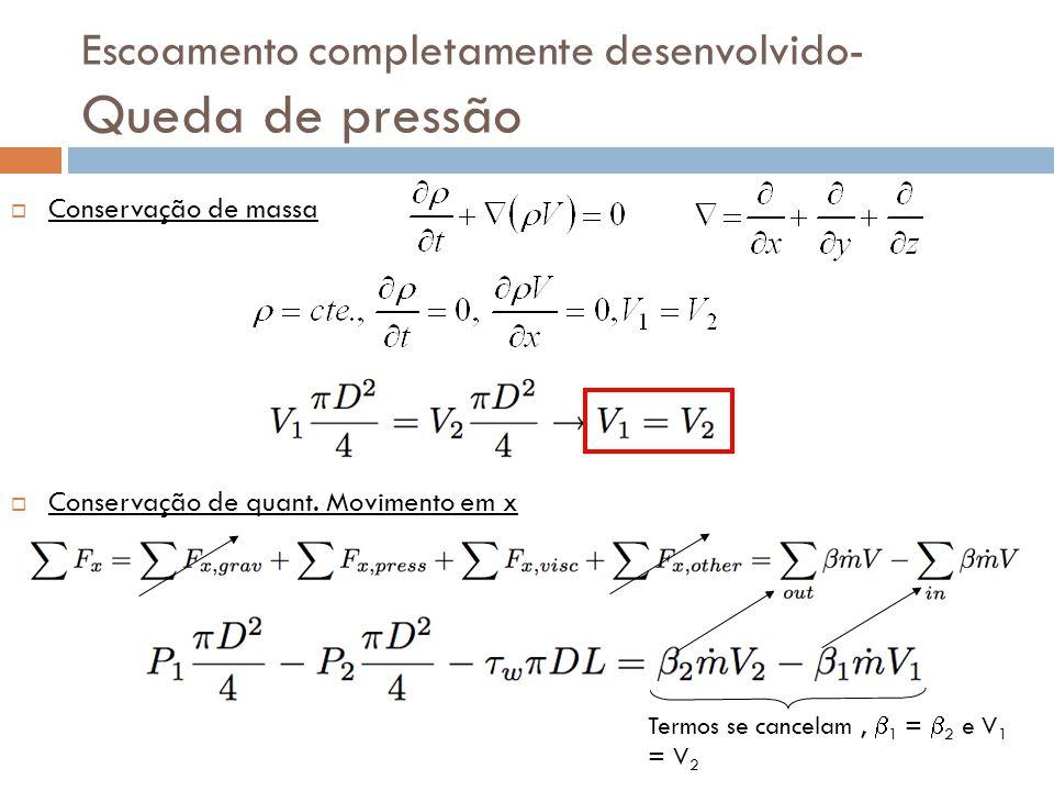 Escoamento completamente desenvolvido- Queda de pressão  Conservação de massa  Conservação de quant. Movimento em x Termos se cancelam,  1 =  2 e