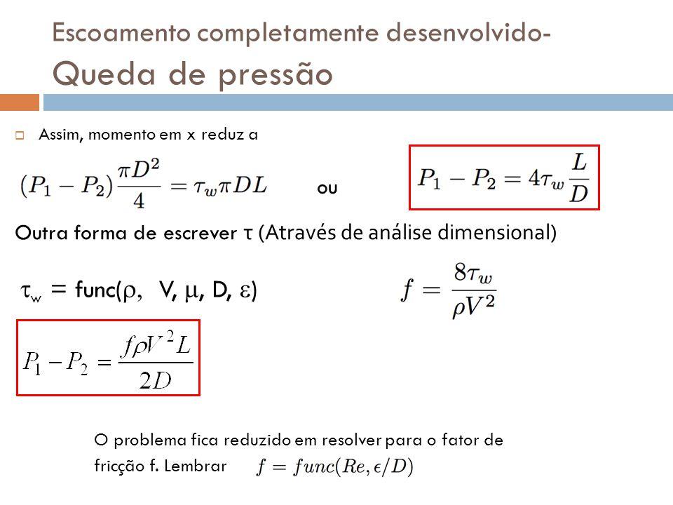 Escoamento completamente desenvolvido- Queda de pressão  Assim, momento em x reduz a Outra forma de escrever τ (Através de análise dimensional) ou 