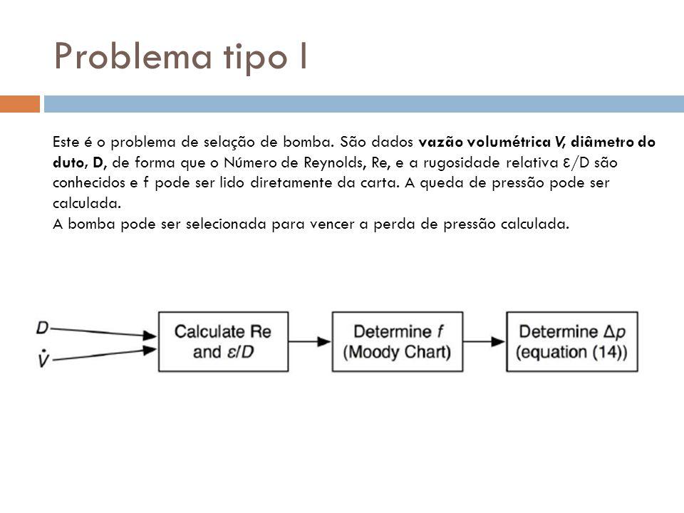 Problema tipo I Este é o problema de selação de bomba. São dados vazão volumétrica V, diâmetro do duto, D, de forma que o Número de Reynolds, Re, e a