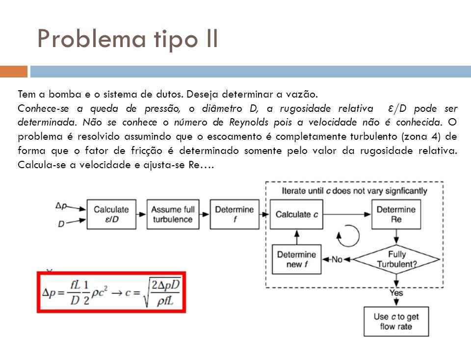 Problema tipo II Tem a bomba e o sistema de dutos. Deseja determinar a vazão. Conhece-se a queda de pressão, o diâmetro D, a rugosidade relativa ε /D