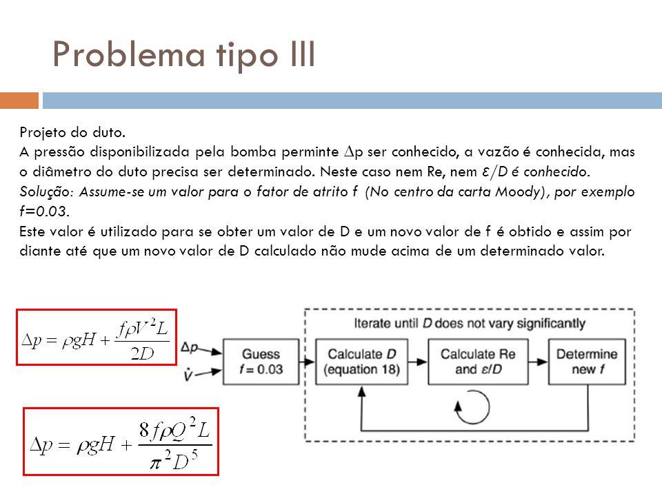 Problema tipo III Projeto do duto. A pressão disponibilizada pela bomba perminte ∆p ser conhecido, a vazão é conhecida, mas o diâmetro do duto precisa