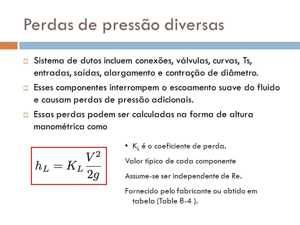 Perdas de pressão diversas  Sistema de dutos incluem conexões, válvulas, curvas, Ts, entradas, saídas, alargamento e contração de diâmetro.  Esses c