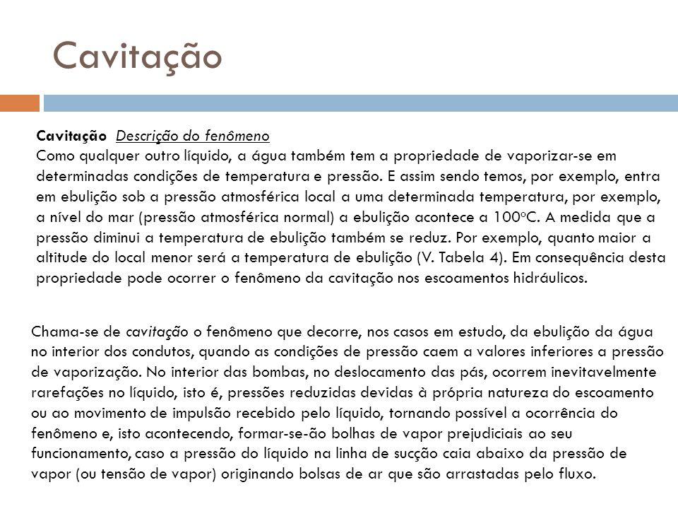 Cavitação Cavitação Descrição do fenômeno Como qualquer outro líquido, a água também tem a propriedade de vaporizar-se em determinadas condições de te