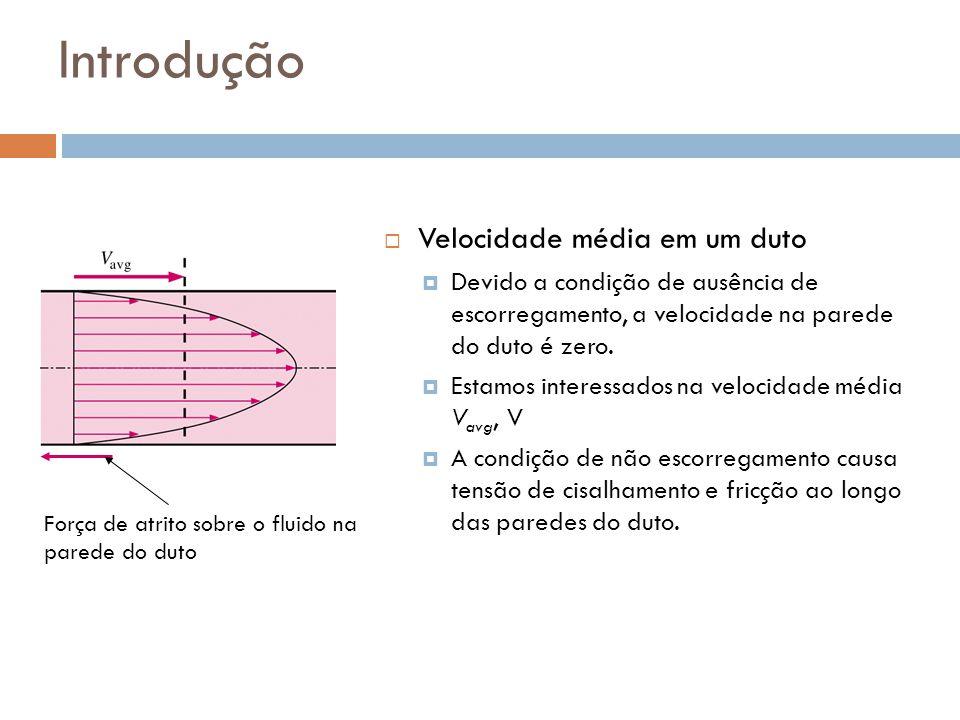 Introdução  Velocidade média em um duto  Devido a condição de ausência de escorregamento, a velocidade na parede do duto é zero.  Estamos interessa