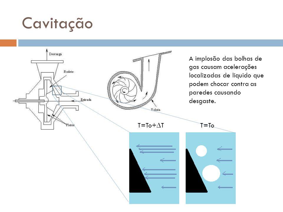 Cavitação T=ToT=To+∆T A implosão das bolhas de gas causam acelerações localizadas de líquido que podem chocar contra as paredes causando desgaste.