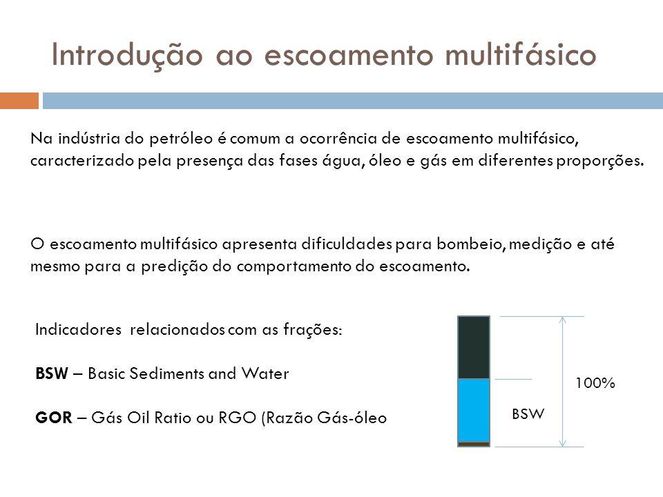 Introdução ao escoamento multifásico Na indústria do petróleo é comum a ocorrência de escoamento multifásico, caracterizado pela presença das fases ág