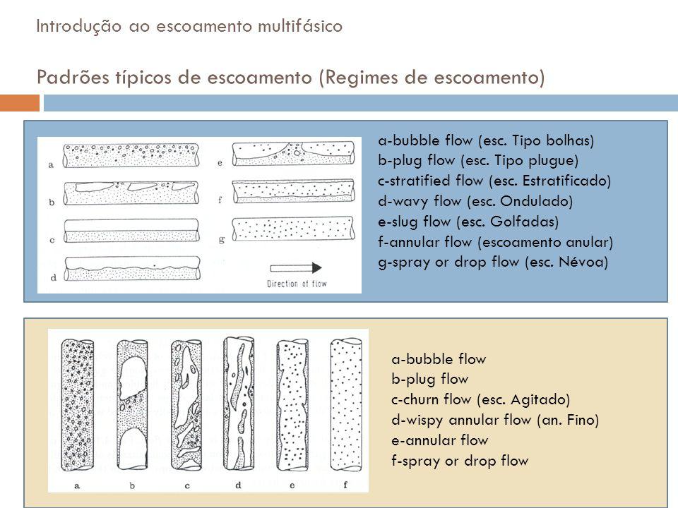 Introdução ao escoamento multifásico Padrões típicos de escoamento (Regimes de escoamento) a-bubble flow (esc. Tipo bolhas) b-plug flow (esc. Tipo plu