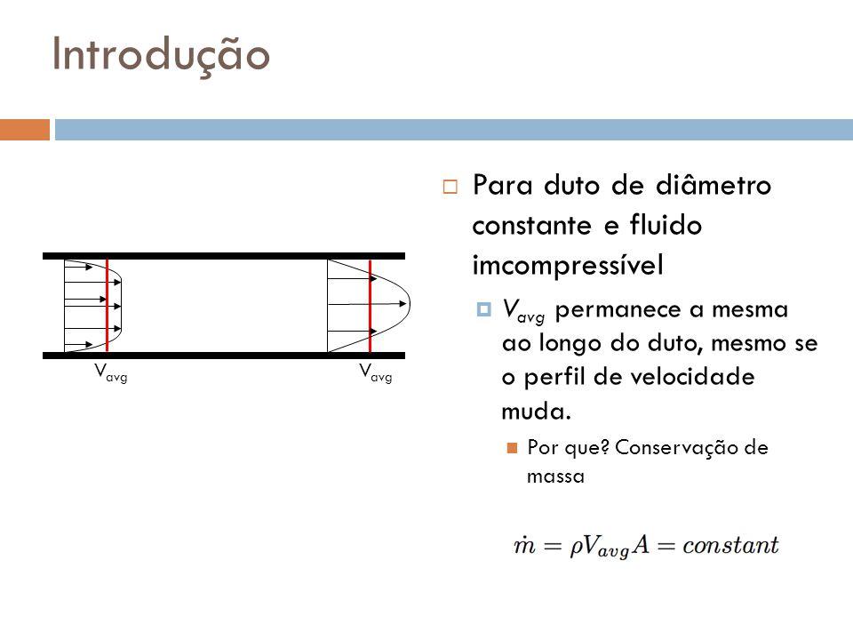 Introdução  Para duto de diâmetro constante e fluido imcompressível  V avg permanece a mesma ao longo do duto, mesmo se o perfil de velocidade muda.