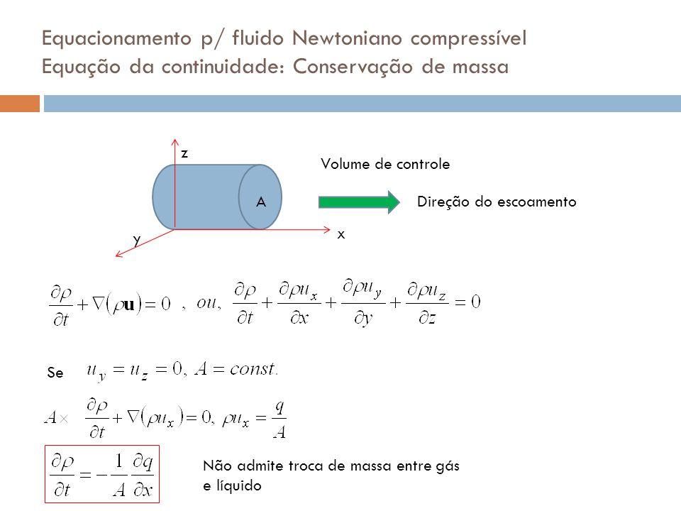 Equacionamento p/ fluido Newtoniano compressível Equação da continuidade: Conservação de massa Volume de controle x y z Direção do escoamentoA Não adm