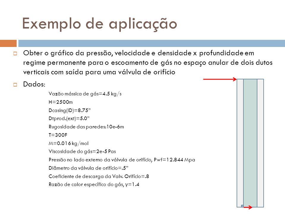 Exemplo de aplicação  Obter o gráfico da pressão, velocidade e densidade x profundidade em regime permanente para o escoamento de gás no espaço anula