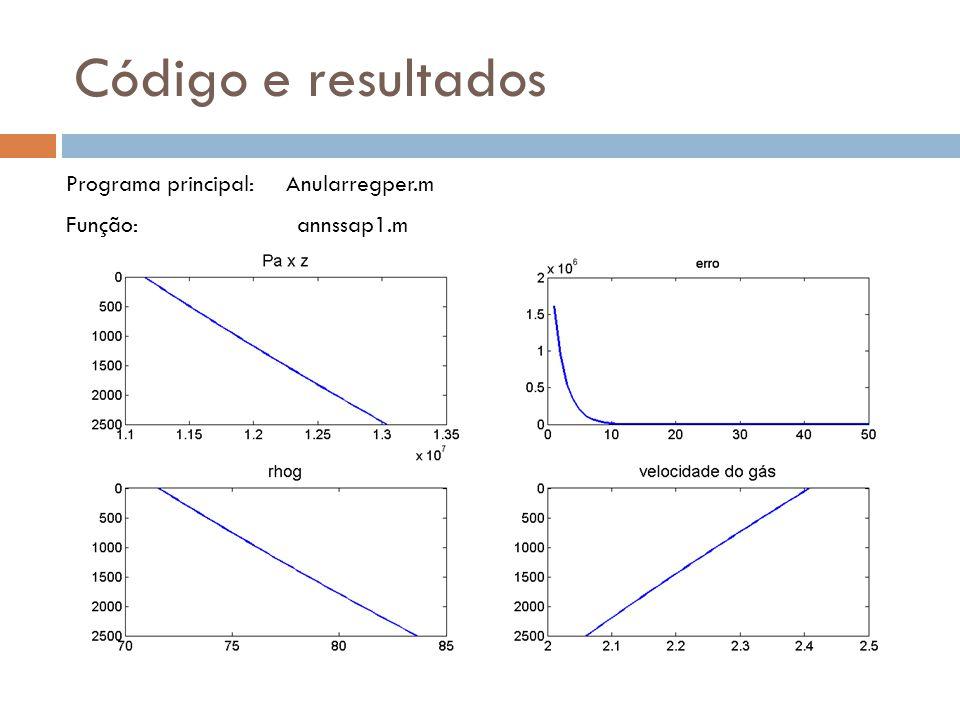 Código e resultados Anularregper.mPrograma principal: Função: annssap1.m