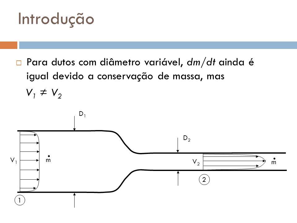 Perdas de pressão em dutos  A perda total de pressão em um sistema é composta de perdas principais (em dutos) e secundárias (componentes).