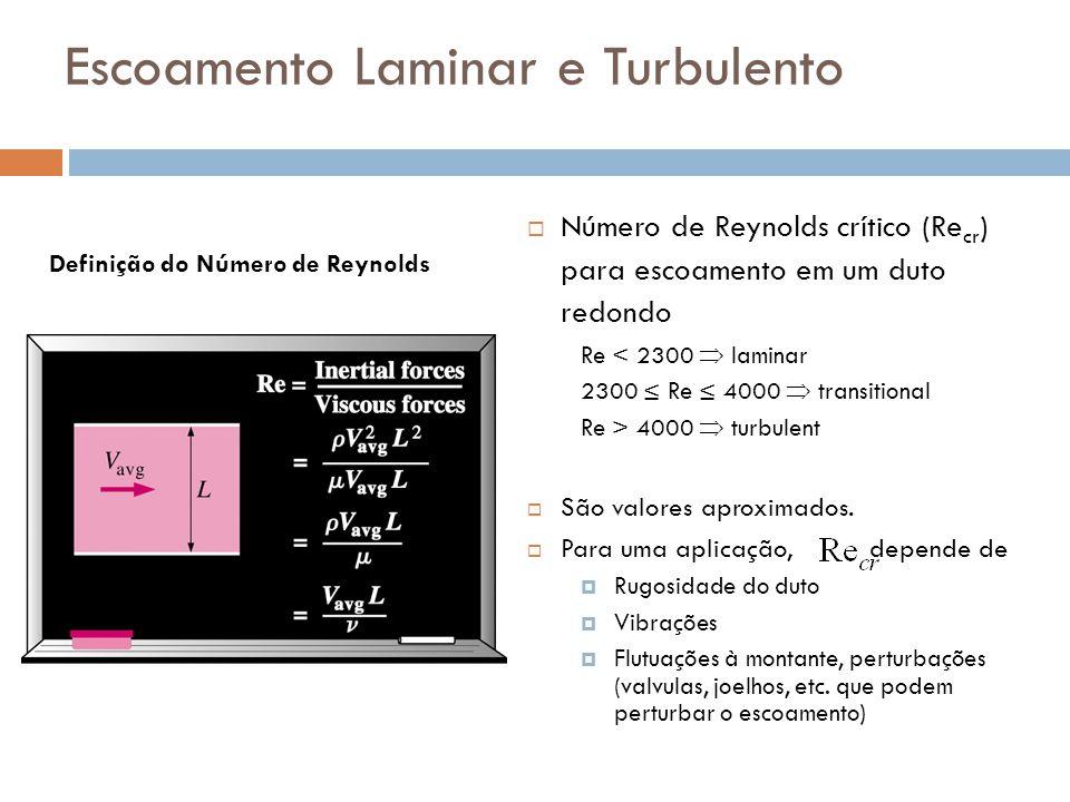 Laminar and Turbulent Flows  Definição de diâmetro hidráulico D h = 4A c /P A c = Área da seção transversal P = Perímetro molhado  Exemplo: Canal aberto A c = 0.15 * 0.4 = 0.06m 2 P = 0.15 + 0.15 + 0.5 = 0.8m Não contar com a superfície livre já que ela não contribui para a fricção ao longo das paredes do duto.