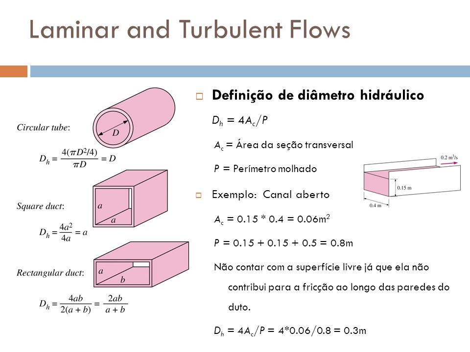 Laminar and Turbulent Flows  Definição de diâmetro hidráulico D h = 4A c /P A c = Área da seção transversal P = Perímetro molhado  Exemplo: Canal ab