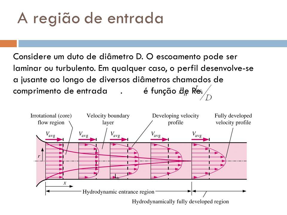 A região de entrada LhLh Considere um duto de diâmetro D. O escoamento pode ser laminar ou turbulento. Em qualquer caso, o perfil desenvolve-se a jusa