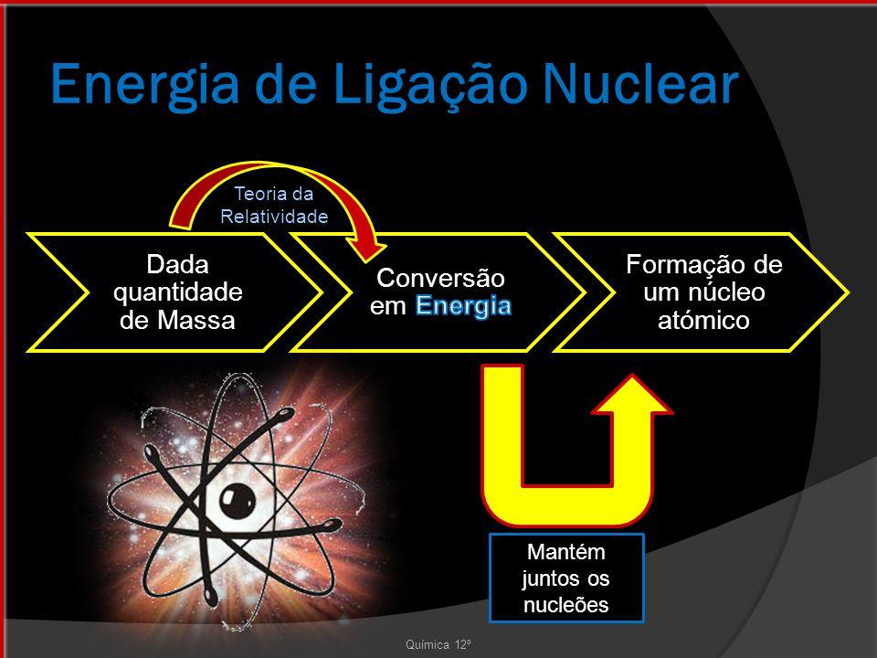 Energia de Ligação Nuclear Química 12º Dada quantidade de Massa Formação de um núcleo atómico Mantém juntos os nucleões Teoria da Relatividade