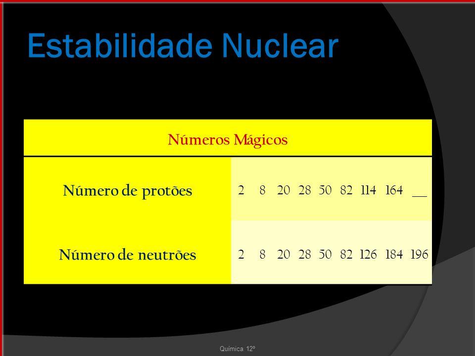 Estabilidade Nuclear Números Mágicos Número de protões 2820285082114164___ Número de neutrões 2820285082126184196 Química 12º
