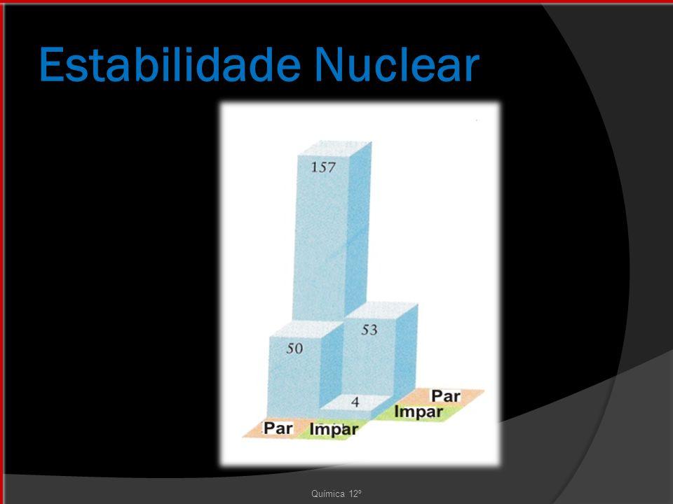 Estabilidade Nuclear Química 12º