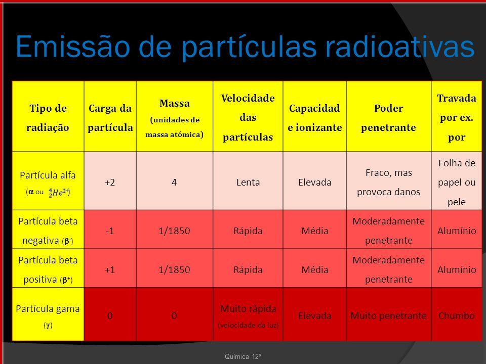 Emissão de partículas radioativas Química 12º Tipo de radiação Carga da partícula Massa (unidades de massa atómica) Velocidade das partículas Capacidad e ionizante Poder penetrante Travada por ex.