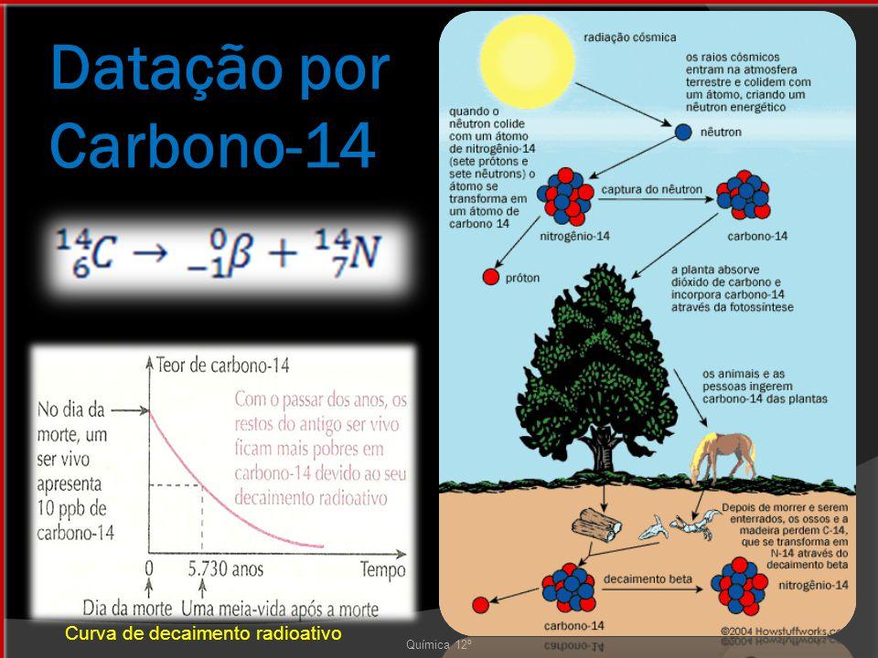 Datação por Carbono-14 Química 12º Curva de decaimento radioativo