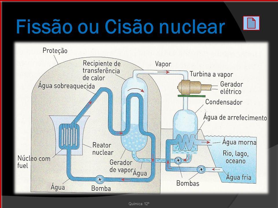 Fissão ou Cisão nuclear Química 12º