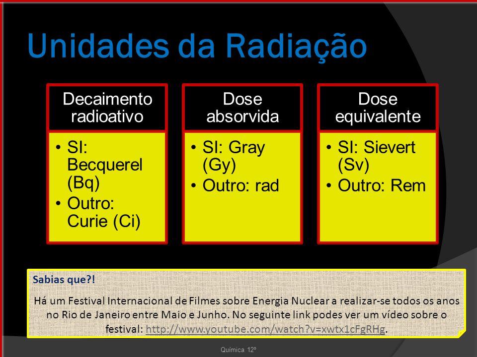 Unidades da Radiação Química 12º Decaimento radioativo SI: Becquerel (Bq) Outro: Curie (Ci) Dose absorvida SI: Gray (Gy) Outro: rad Dose equivalente SI: Sievert (Sv) Outro: Rem Sabias que?.
