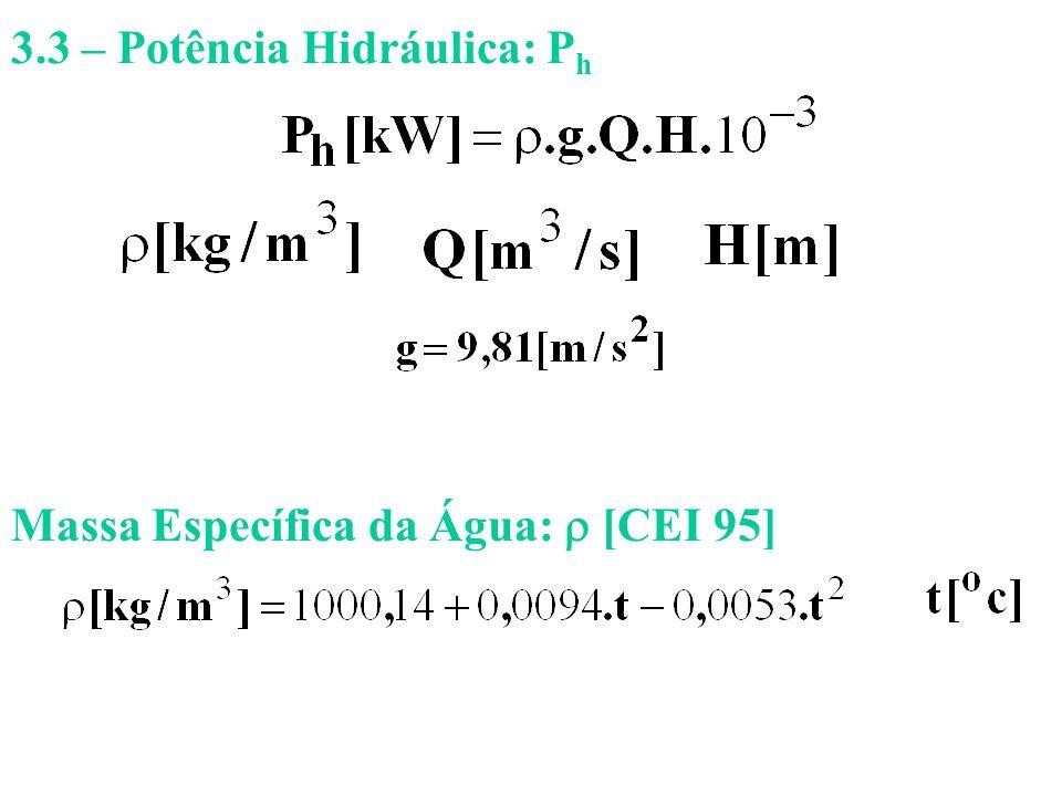 3.3 – Potência Hidráulica: P h Massa Específica da Água:  [CEI 95]