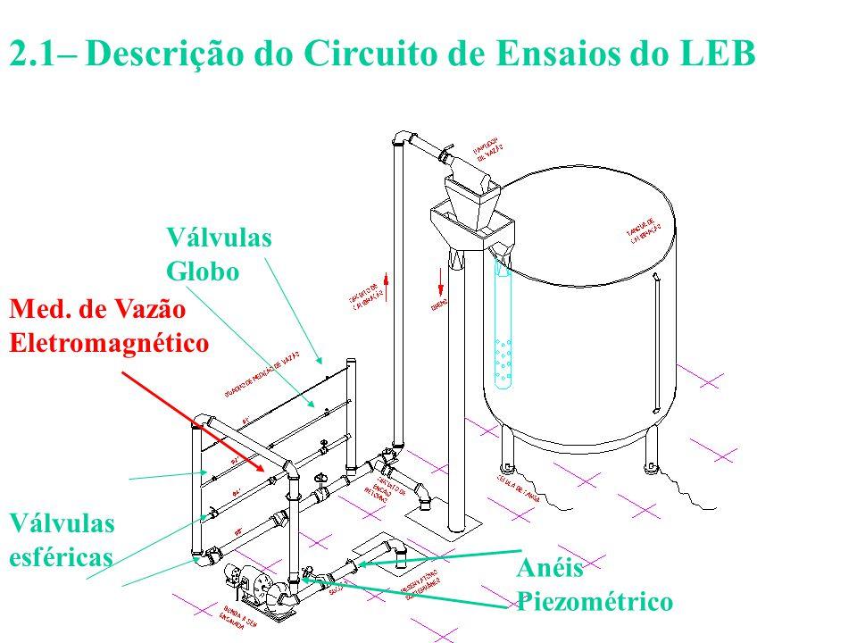 2.1– Descrição do Circuito de Ensaios do LEB Anéis Piezométrico Válvulas esféricas Válvulas Globo Med. de Vazão Eletromagnético