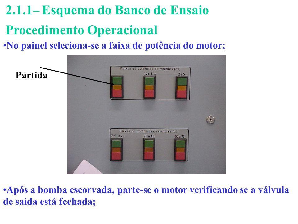 2.1.1– Esquema do Banco de Ensaio Procedimento Operacional No painel seleciona-se a faixa de potência do motor; Após a bomba escorvada, parte-se o mot